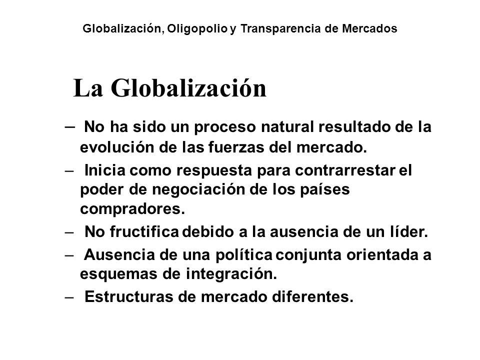 Globalización, Oligopolio y Transparencia de Mercados – No ha sido un proceso natural resultado de la evolución de las fuerzas del mercado. – Inicia c