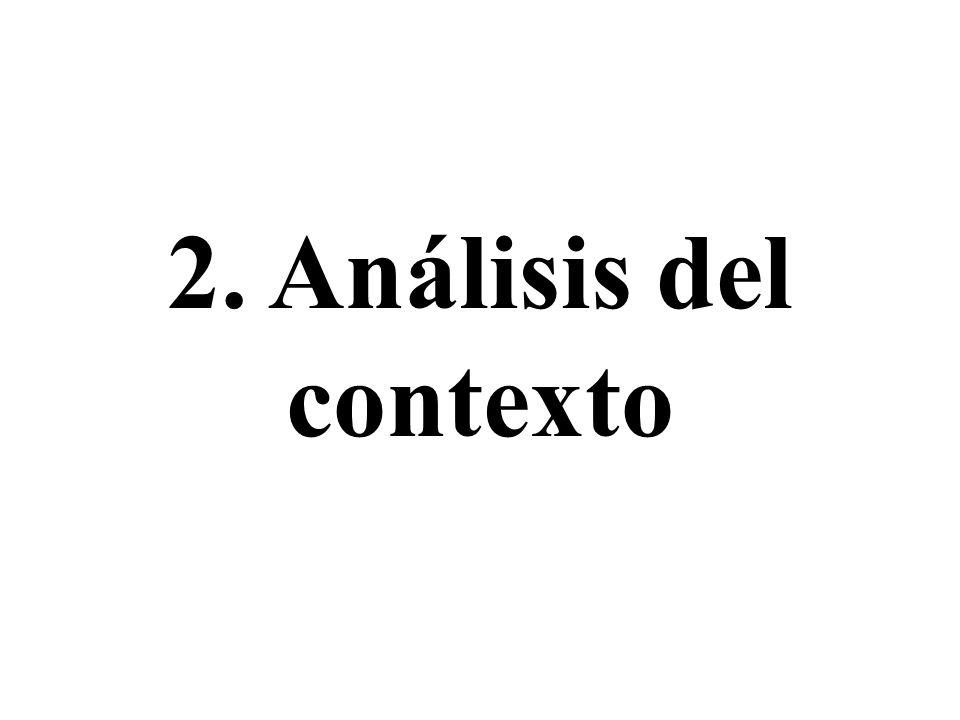 2. Análisis del contexto