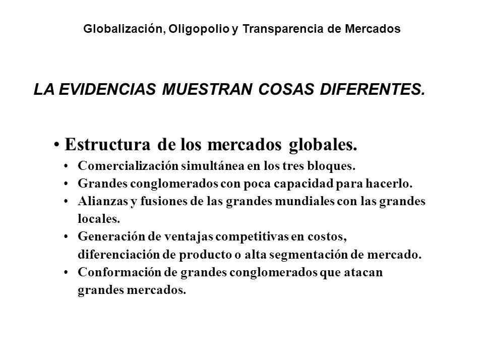LA EVIDENCIAS MUESTRAN COSAS DIFERENTES. Estructura de los mercados globales. Comercialización simultánea en los tres bloques. Grandes conglomerados c