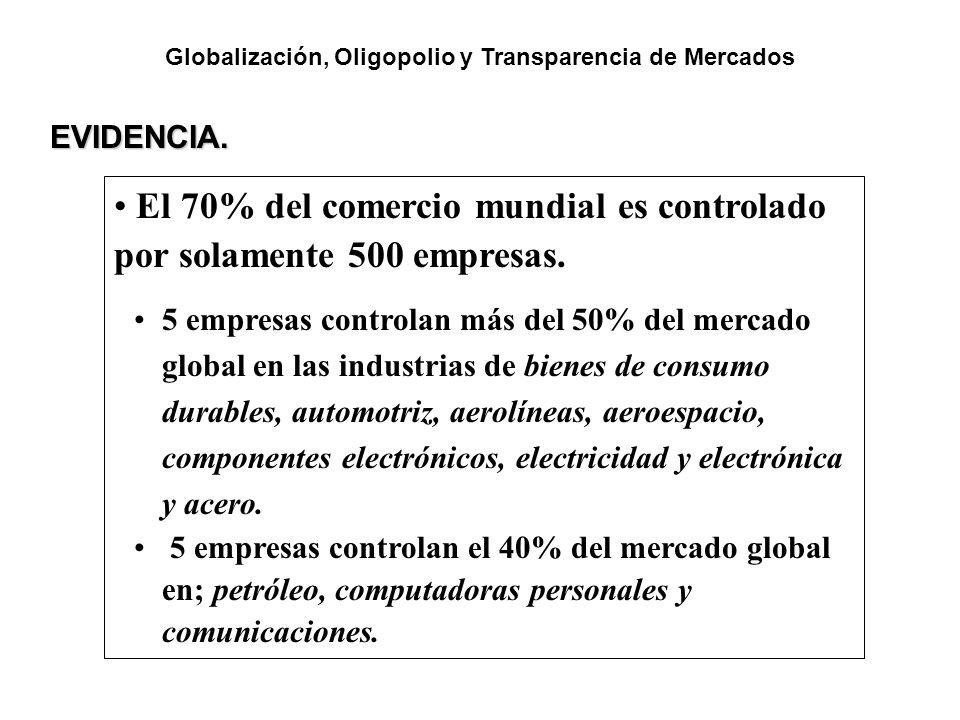 EVIDENCIA. El 70% del comercio mundial es controlado por solamente 500 empresas. 5 empresas controlan más del 50% del mercado global en las industrias