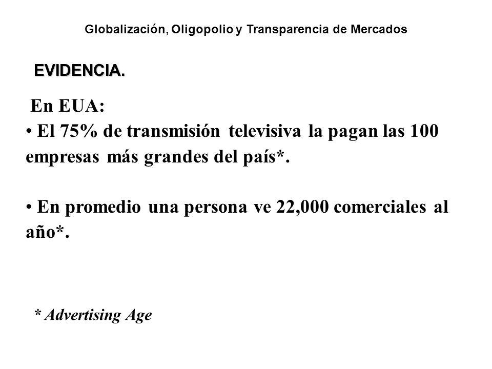 EVIDENCIA. En EUA: El 75% de transmisión televisiva la pagan las 100 empresas más grandes del país*. En promedio una persona ve 22,000 comerciales al