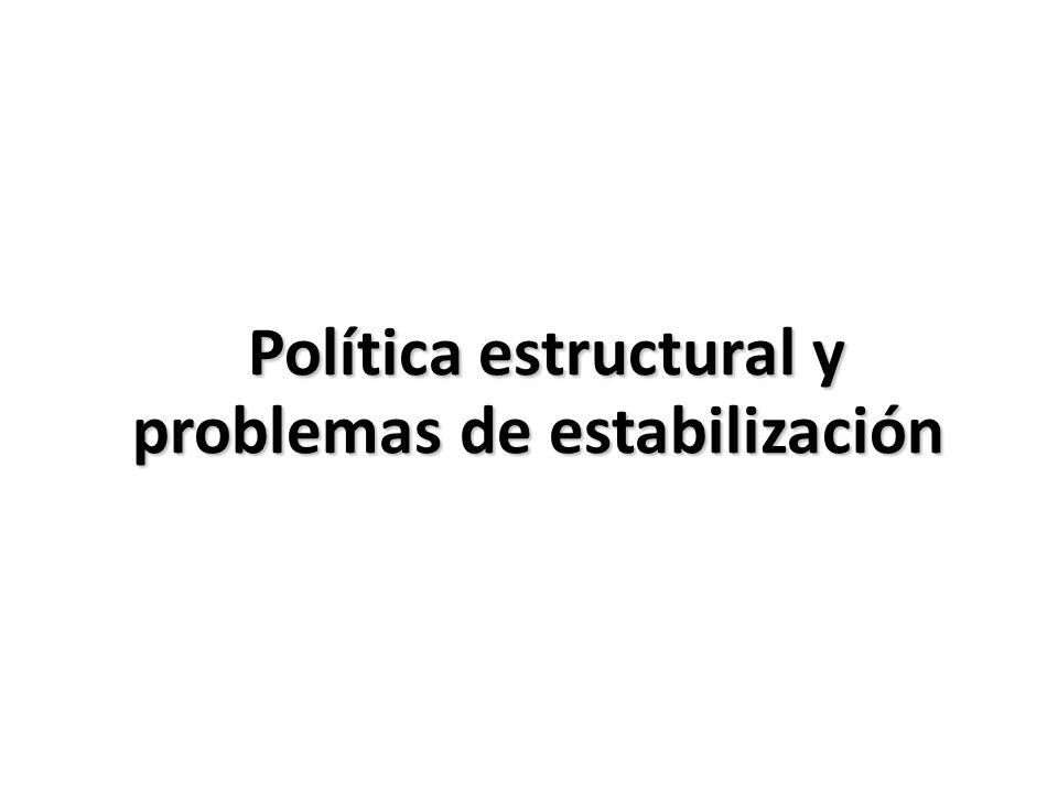 Política estructural y problemas de estabilización Política estructural y problemas de estabilización