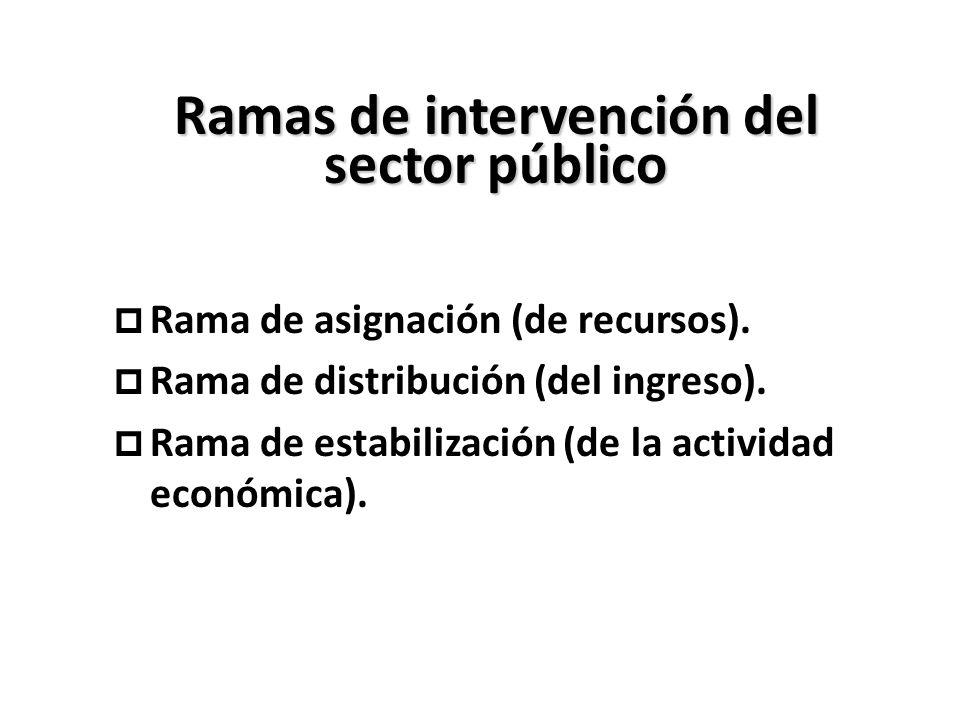Ramas de intervención del sector público p Rama de asignación (de recursos). p Rama de distribución (del ingreso). p Rama de estabilización (de la act