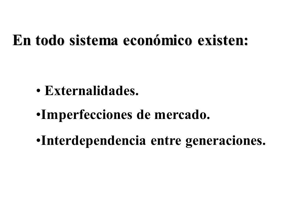 En todo sistema económico existen: Externalidades. Imperfecciones de mercado. Interdependencia entre generaciones.