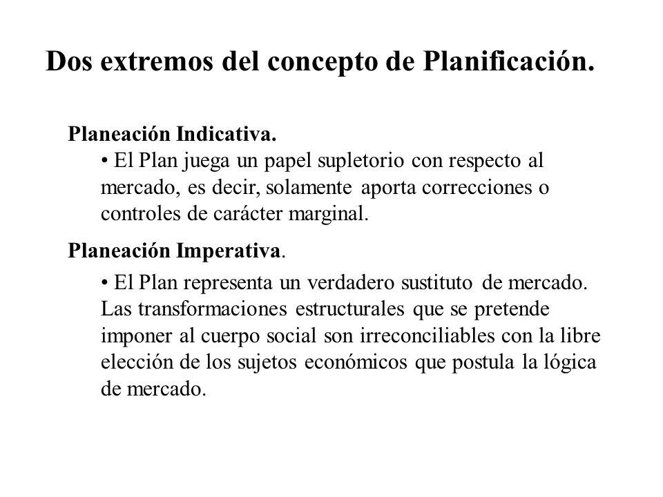Planeación Indicativa. El Plan juega un papel supletorio con respecto al mercado, es decir, solamente aporta correcciones o controles de carácter marg