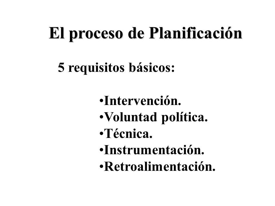 El proceso de Planificación 5 requisitos básicos: Intervención. Voluntad política. Técnica. Instrumentación. Retroalimentación.