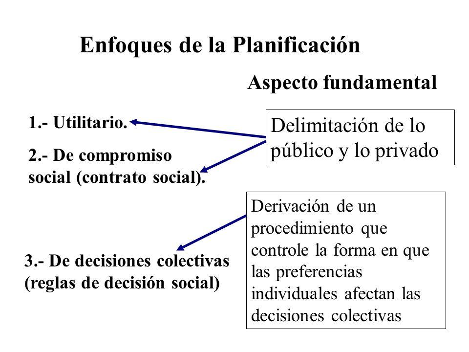 Enfoques de la Planificación 1.- Utilitario. 2.- De compromiso social (contrato social). 3.- De decisiones colectivas (reglas de decisión social) Aspe