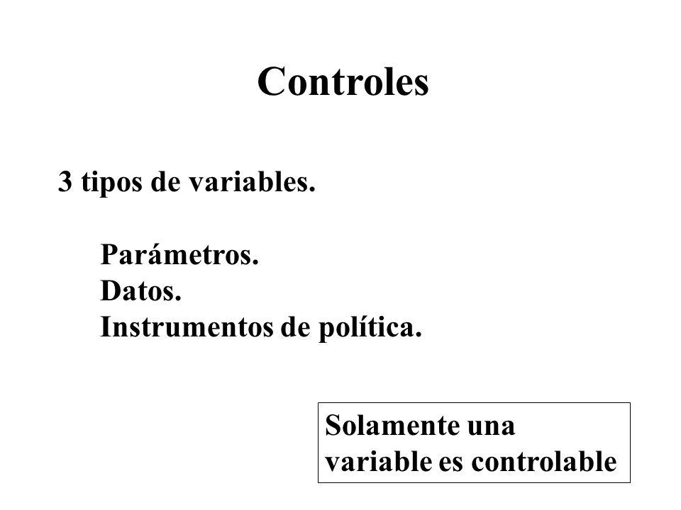 Controles 3 tipos de variables. Parámetros. Datos. Instrumentos de política. Solamente una variable es controlable
