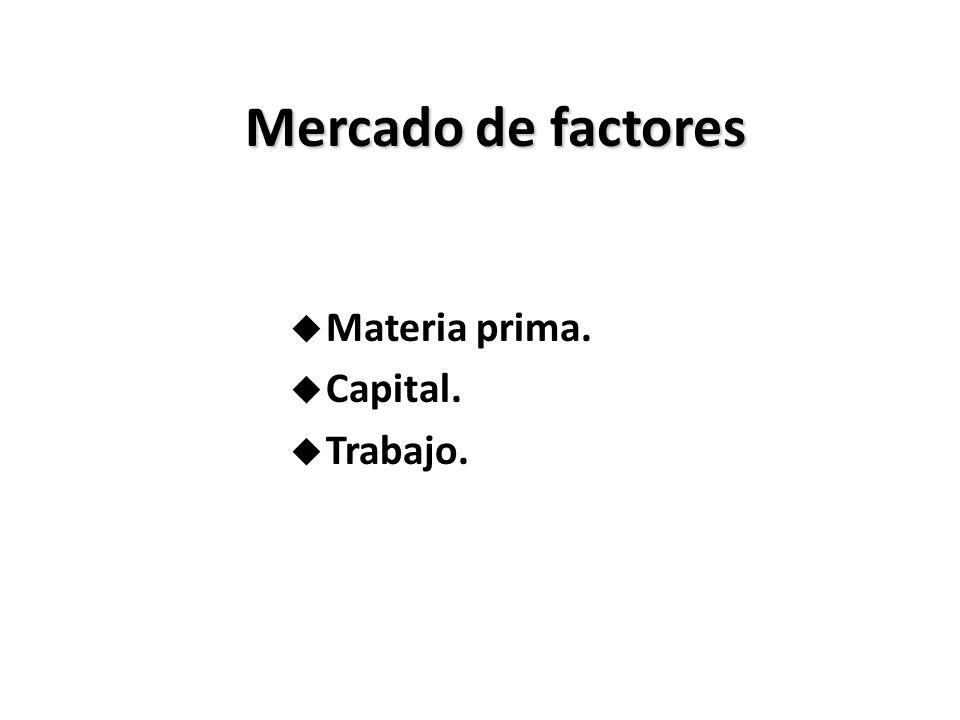 Mercadode factores Mercado de factores u Materia prima. u Capital. u Trabajo.