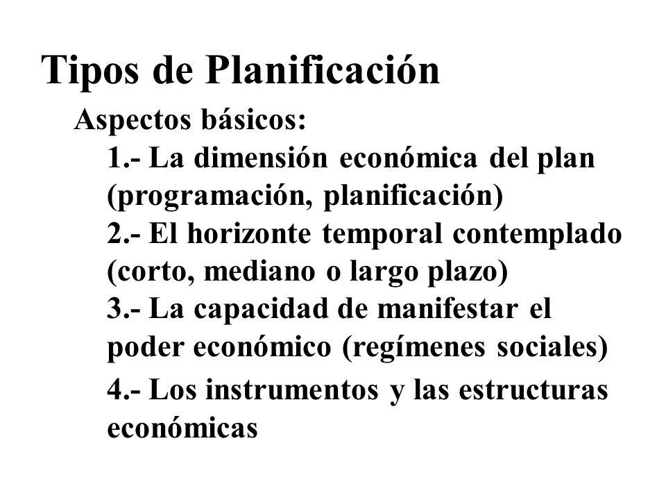 Tipos de Planificación Aspectos básicos: 1.- La dimensión económica del plan (programación, planificación) 2.- El horizonte temporal contemplado (cort