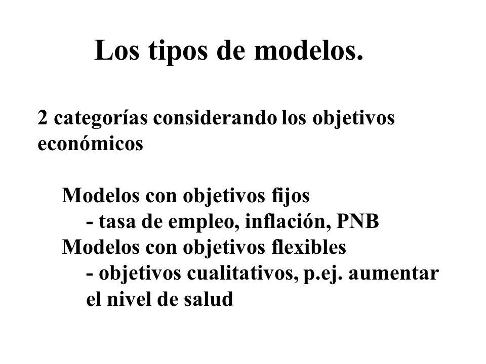 2 categorías considerando los objetivos económicos Modelos con objetivos fijos - tasa de empleo, inflación, PNB Modelos con objetivos flexibles - obje