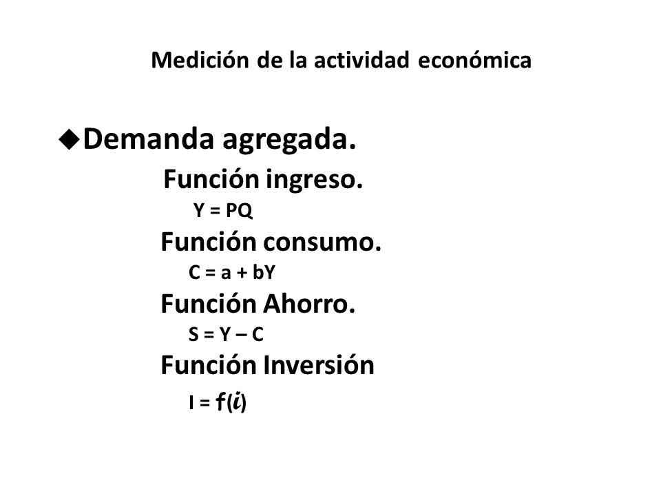 Medición de la actividad económica u Demanda agregada. Función ingreso. Y = PQ Función consumo. C = a + bY Función Ahorro. S = Y – C Función Inversión