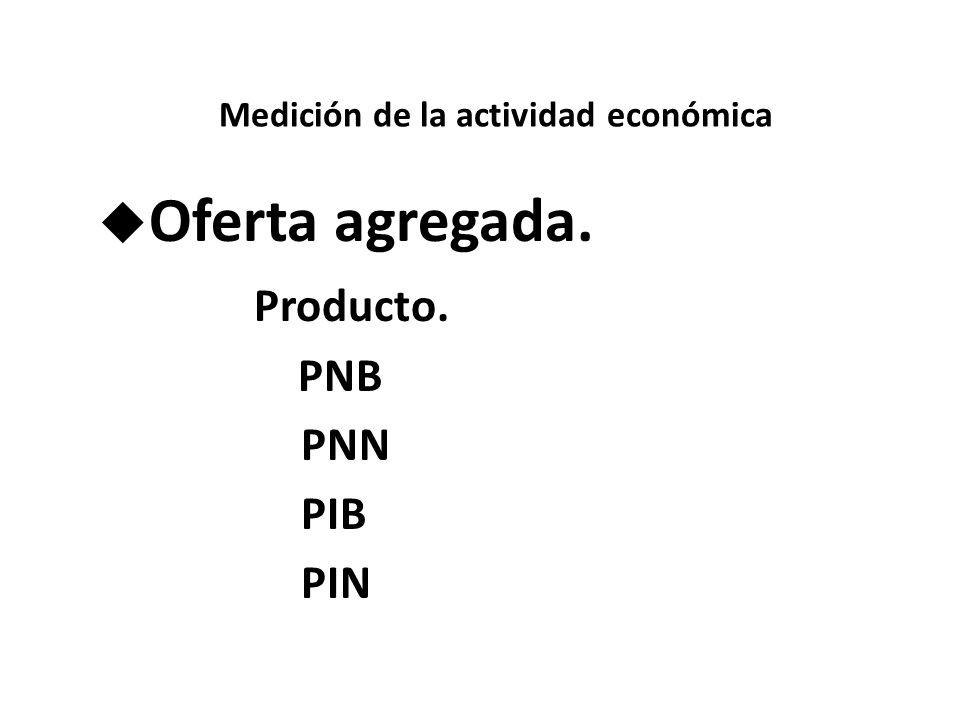 Medición de la actividad económica u Oferta agregada. Producto. PNB PNN PIB PIN