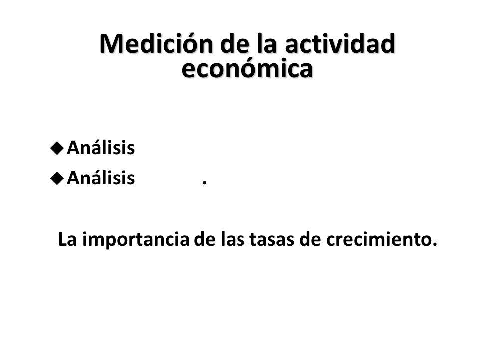 Medición de la actividad económica u Análisis u Análisis. La importancia de las tasas de crecimiento.