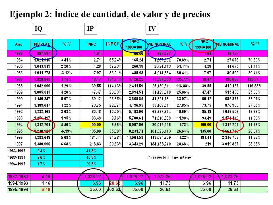 Ejemplo 2: Índice de cantidad, de valor y de precios IQIVIP