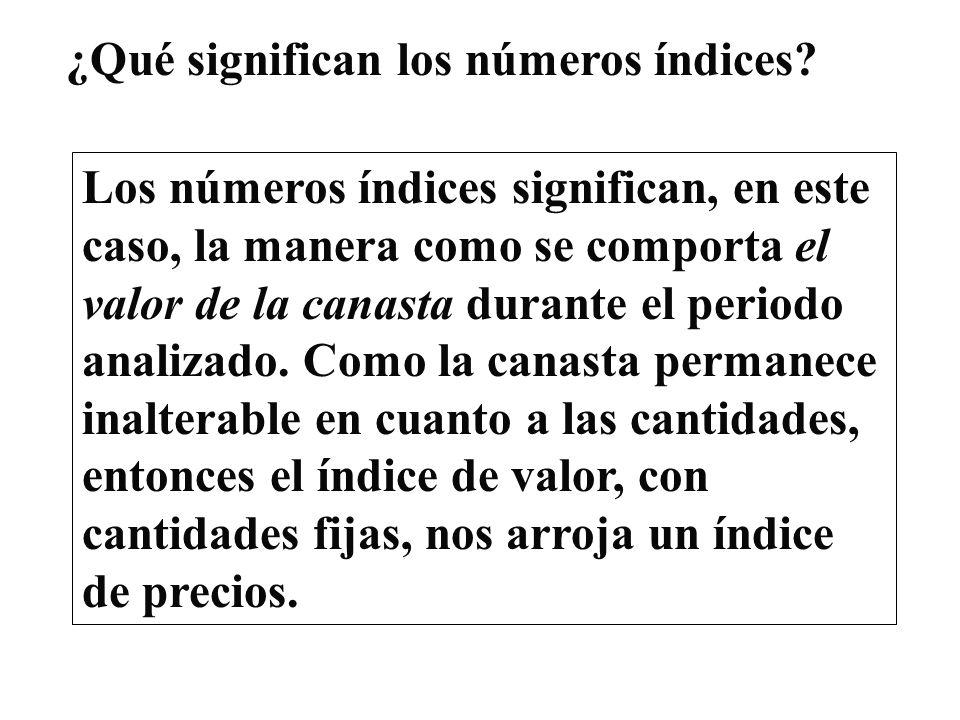 Los números índices significan, en este caso, la manera como se comporta el valor de la canasta durante el periodo analizado. Como la canasta permanec
