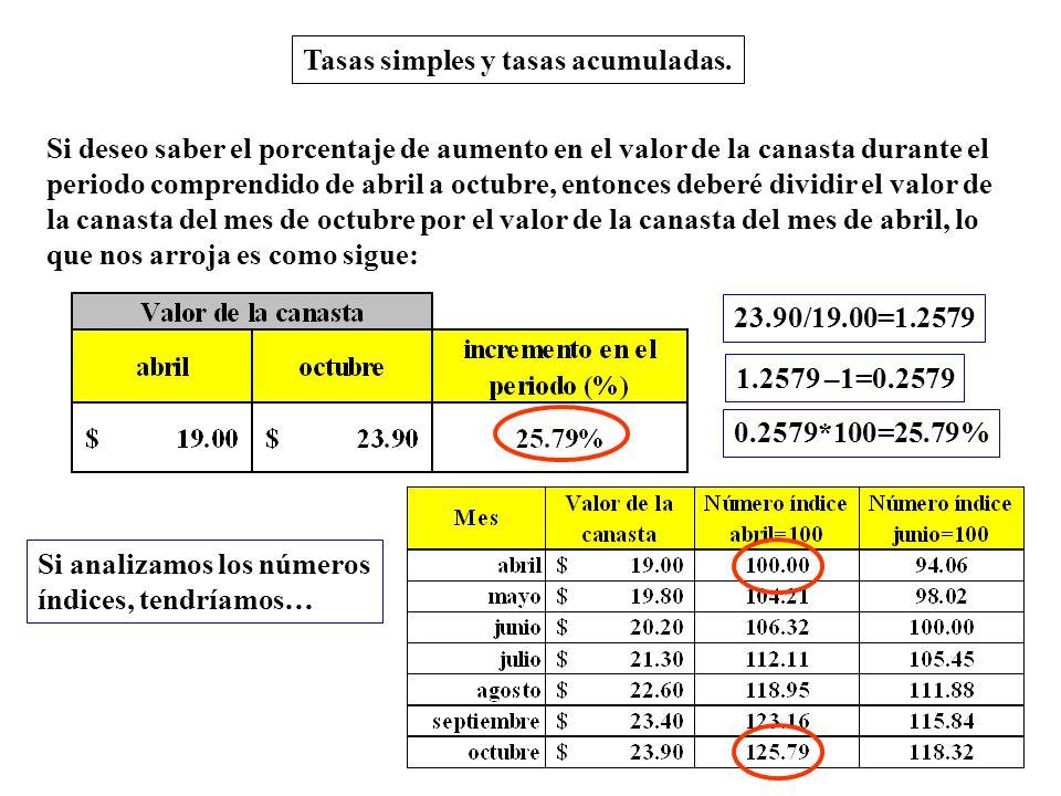 Si deseo saber el porcentaje de aumento en el valor de la canasta durante el periodo comprendido de abril a octubre, entonces deberé dividir el valor