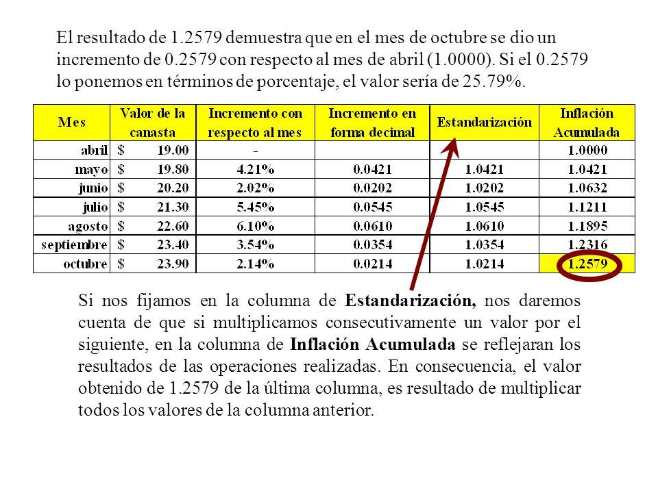 Si nos fijamos en la columna de Estandarización, nos daremos cuenta de que si multiplicamos consecutivamente un valor por el siguiente, en la columna