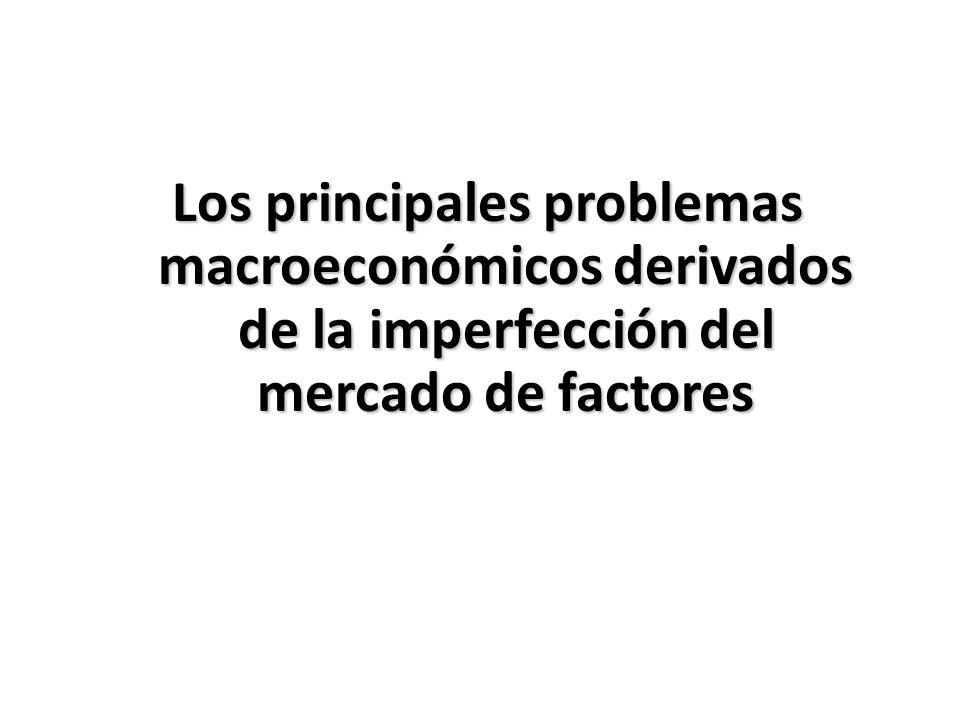 Los principales problemas macroeconómicos derivados de la imperfección del mercado de factores