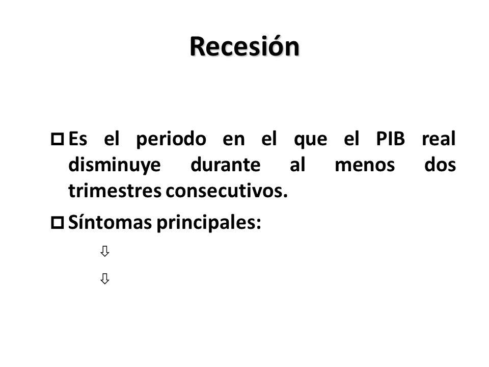 Recesión p Es el periodo en el que el PIB real disminuye durante al menos dos trimestres consecutivos. p Síntomas principales: ò