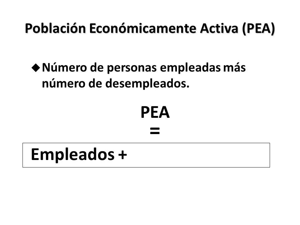Población Económicamente Activa (PEA) u Número de personas empleadas más número de desempleados. PEA = Empleados +