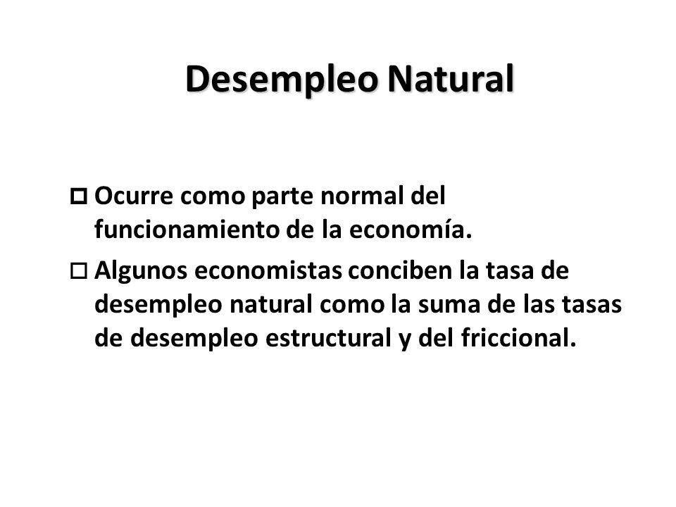Desempleo Natural p Ocurre como parte normal del funcionamiento de la economía. o Algunos economistas conciben la tasa de desempleo natural como la su