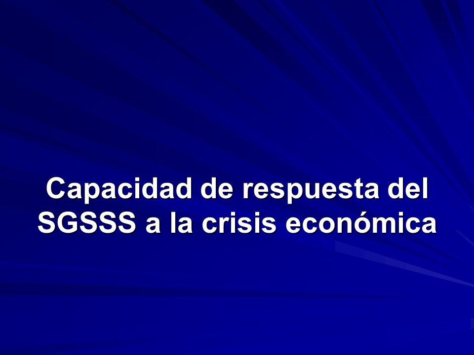 Capacidad de respuesta del SGSSS a la crisis económica