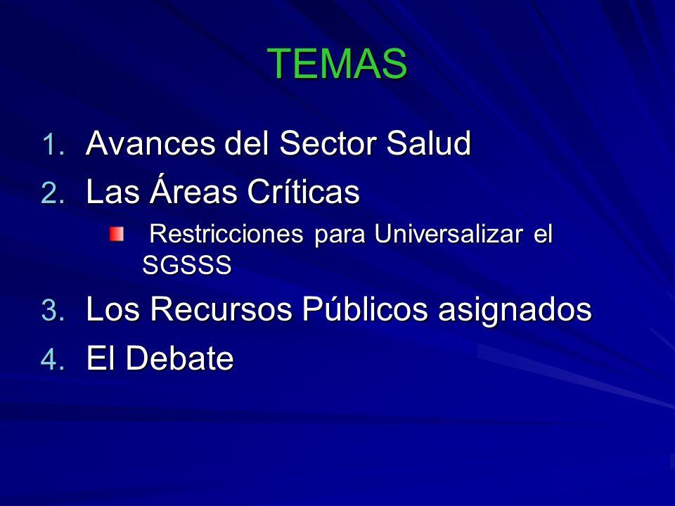 TEMAS 1. Avances del Sector Salud 2.