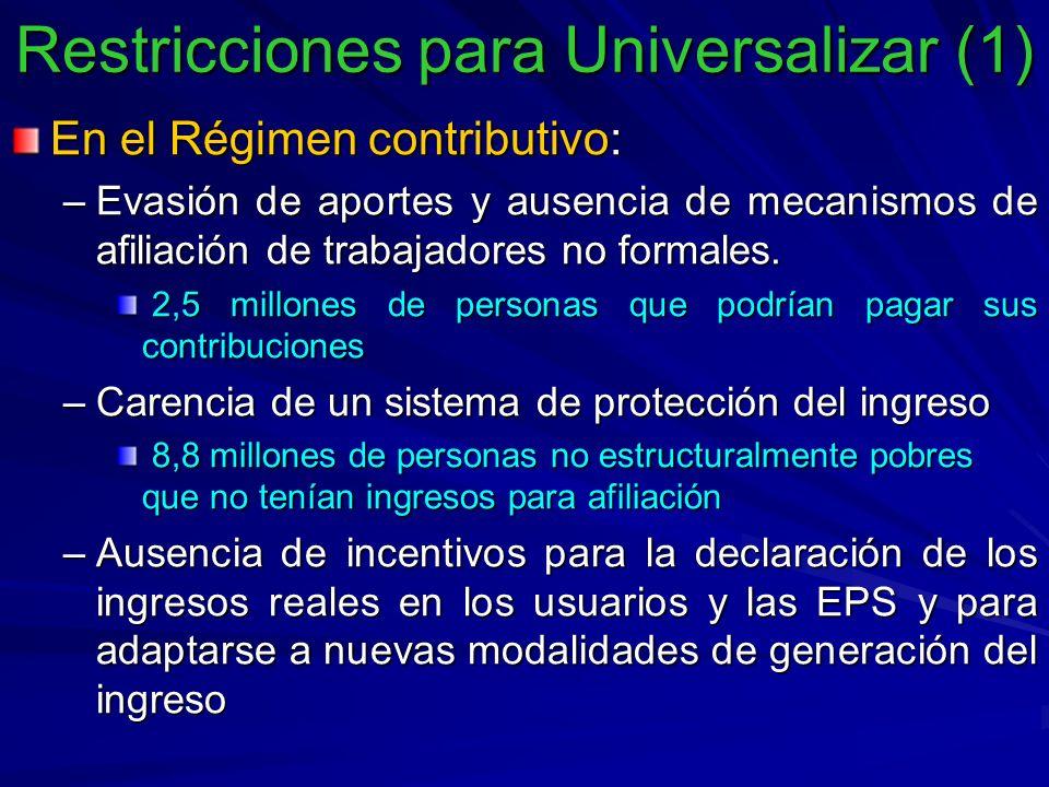 En el Régimen contributivo: –Evasión de aportes y ausencia de mecanismos de afiliación de trabajadores no formales.
