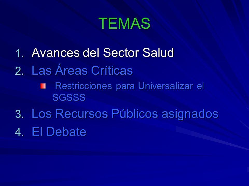 TEMAS 1.Avances del Sector Salud 2.
