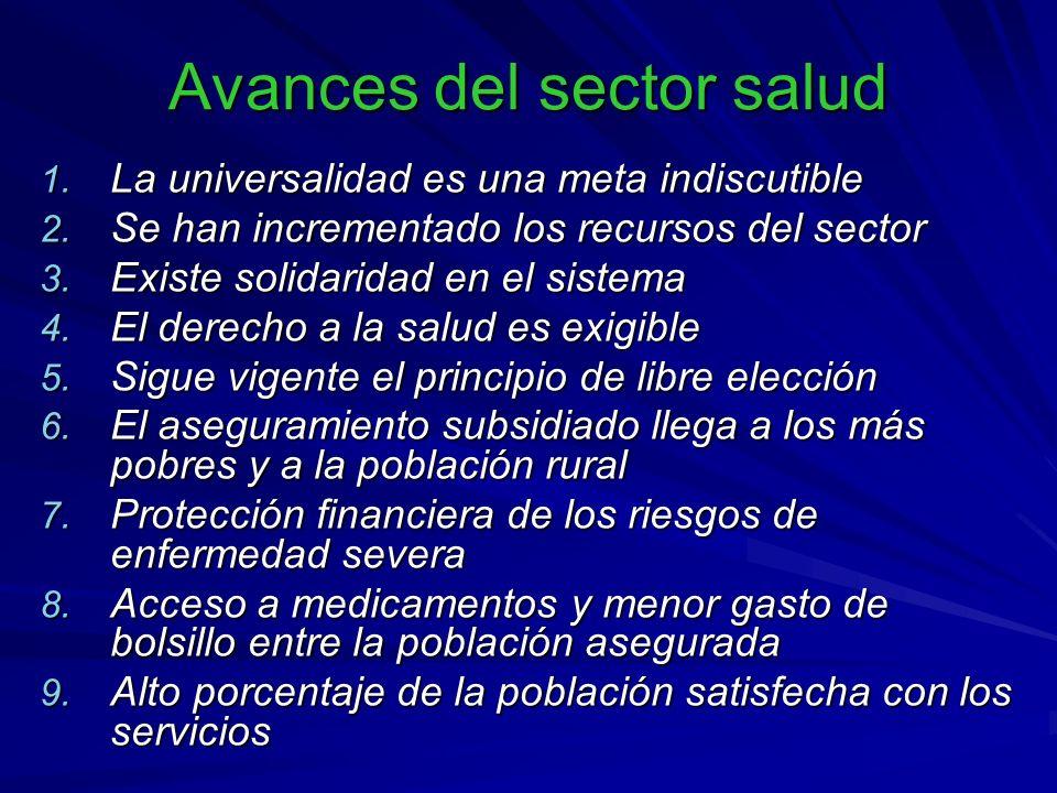 Avances del sector salud 1. La universalidad es una meta indiscutible 2.