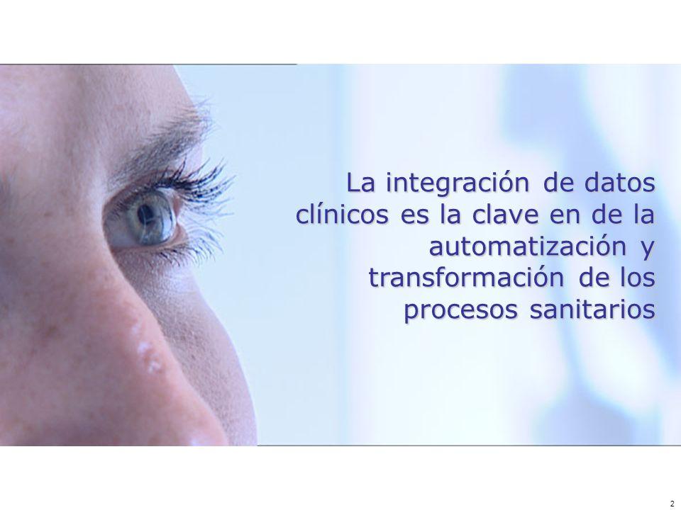 2 La integración de datos clínicos es la clave en de la automatización y transformación de los procesos sanitarios