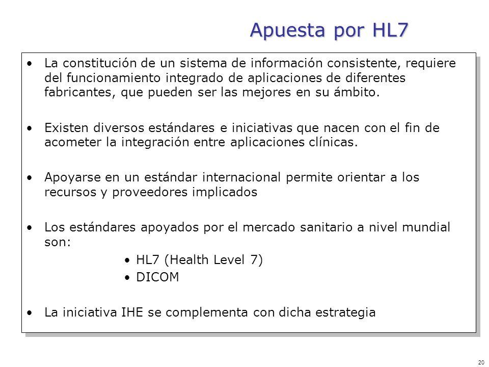 20 Apuesta por HL7 La constitución de un sistema de información consistente, requiere del funcionamiento integrado de aplicaciones de diferentes fabri
