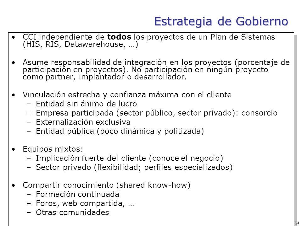 24 Estrategia de Gobierno CCI independiente de todos los proyectos de un Plan de Sistemas (HIS, RIS, Datawarehouse, …) Asume responsabilidad de integr