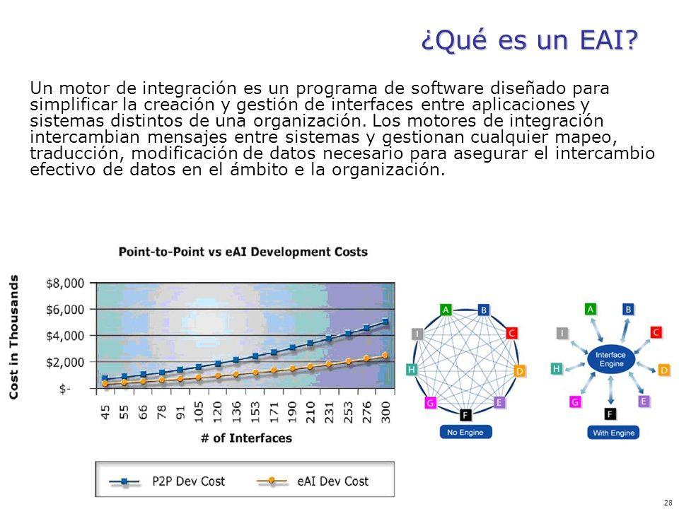 28 Un motor de integración es un programa de software diseñado para simplificar la creación y gestión de interfaces entre aplicaciones y sistemas dist