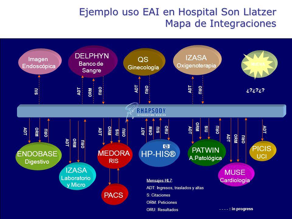 37 Ejemplo uso EAI en Hospital Son Llatzer Mapa de Integraciones Mensajes HL7: ADT: Ingresos, traslados y altas S: Citaciones ORM: Peticiones ORU: Res