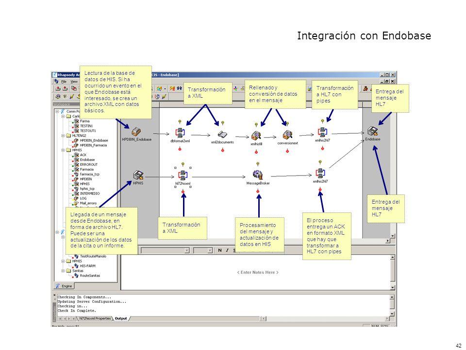 42 Integración con Endobase Lectura de la base de datos de HIS. Si ha ocurrido un evento en el que Endobase está interesado, se crea un archivo XML co