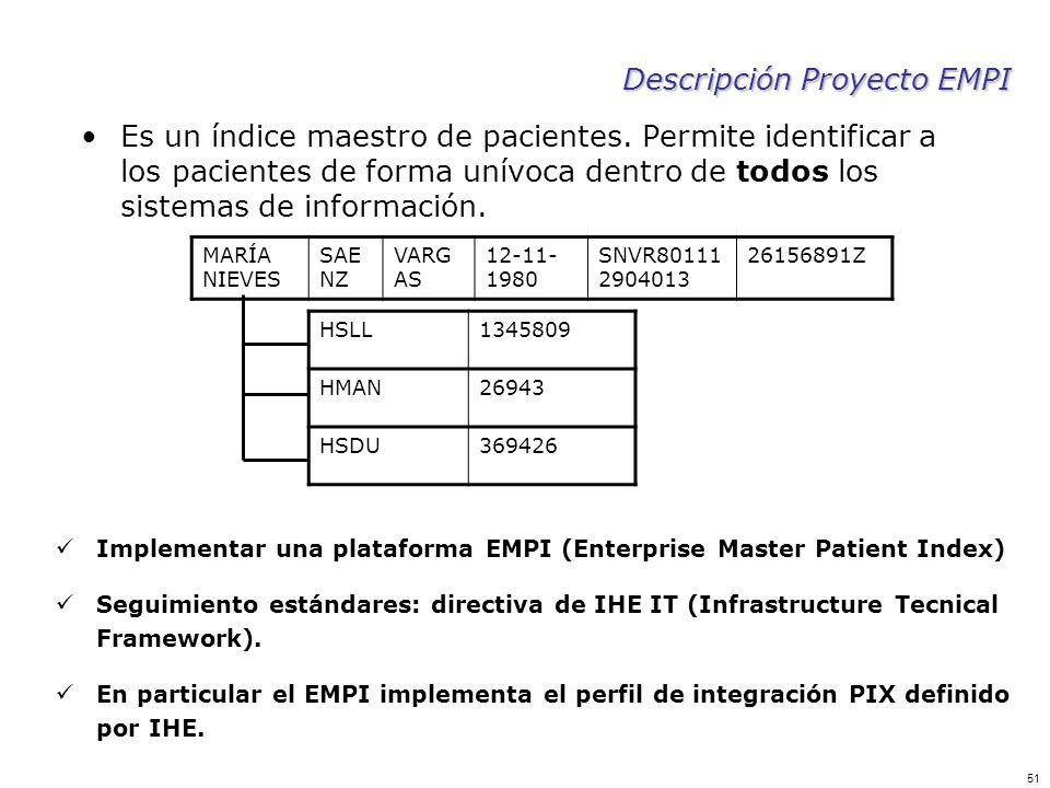 51 Descripción Proyecto EMPI Es un índice maestro de pacientes. Permite identificar a los pacientes de forma unívoca dentro de todos los sistemas de i
