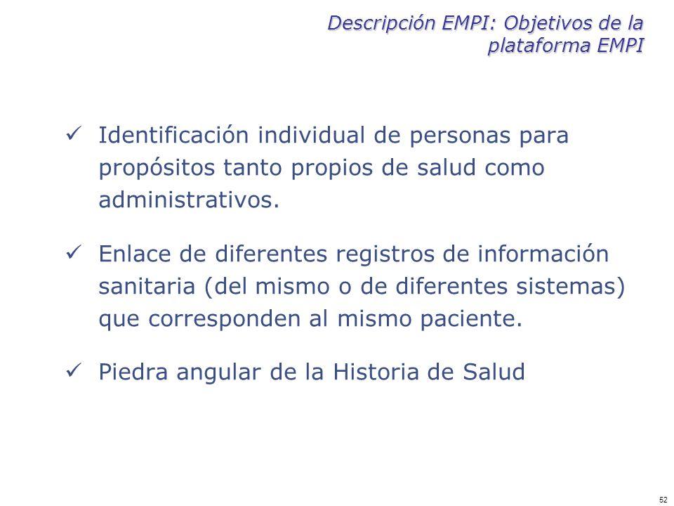 52 Descripción EMPI: Objetivos de la plataforma EMPI Identificación individual de personas para propósitos tanto propios de salud como administrativos