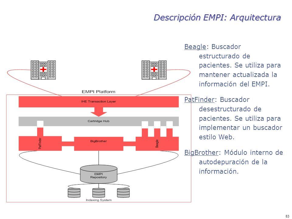 53 Descripción EMPI: Arquitectura Beagle: Buscador estructurado de pacientes. Se utiliza para mantener actualizada la información del EMPI. PatFinder:
