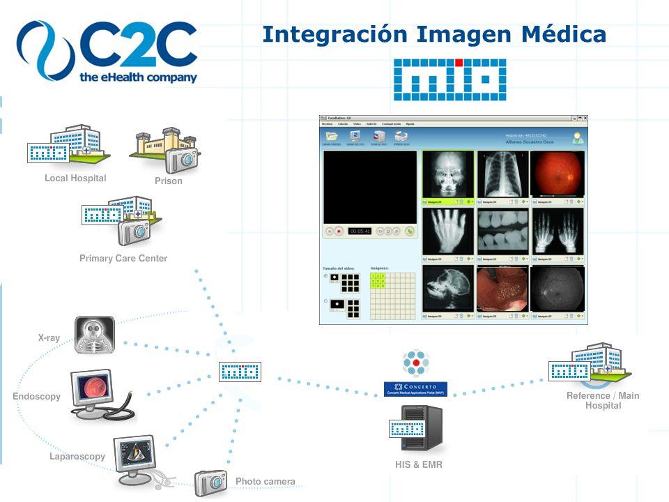 Integración Imagen Médica