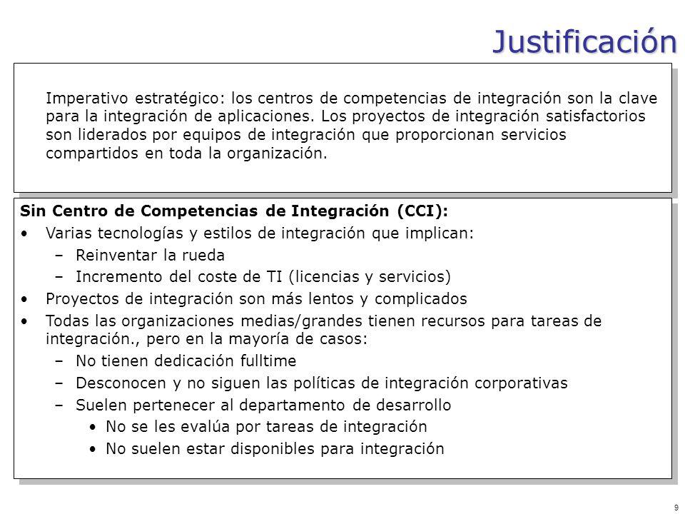 9 Justificación Imperativo estratégico: los centros de competencias de integración son la clave para la integración de aplicaciones. Los proyectos de