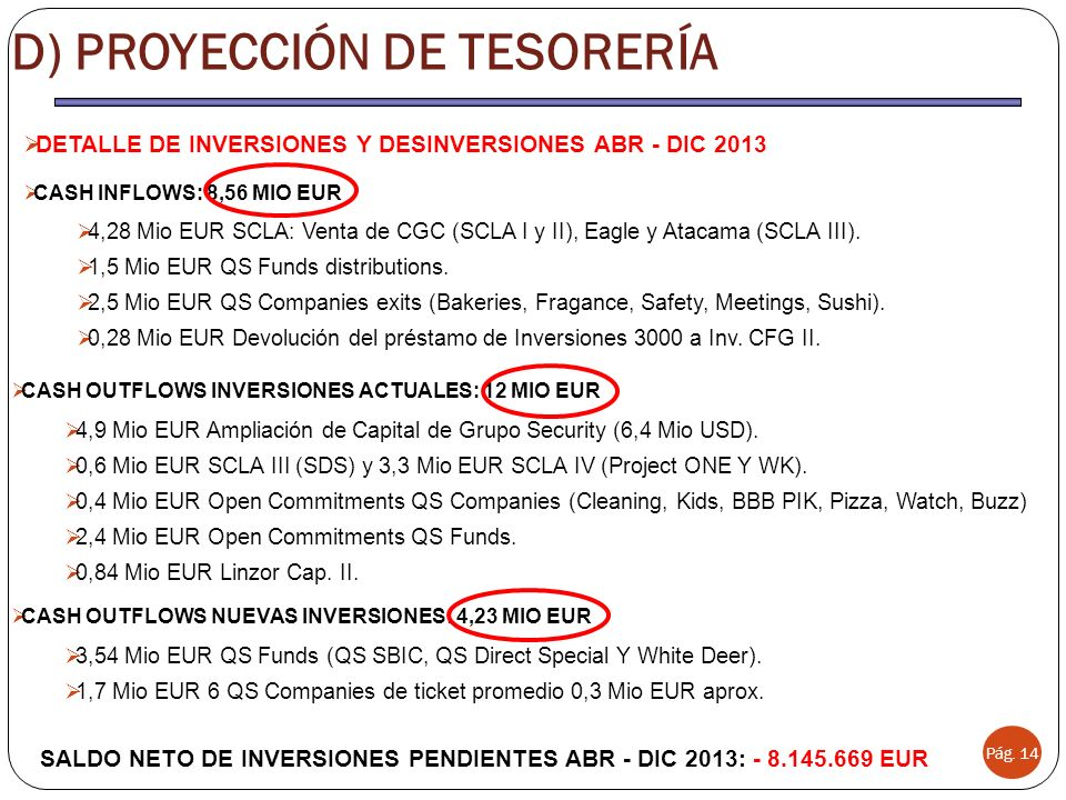 CASH OUTFLOWS NUEVAS INVERSIONES: 4,23 MIO EUR 3,54 Mio EUR QS Funds (QS SBIC, QS Direct Special Y White Deer).