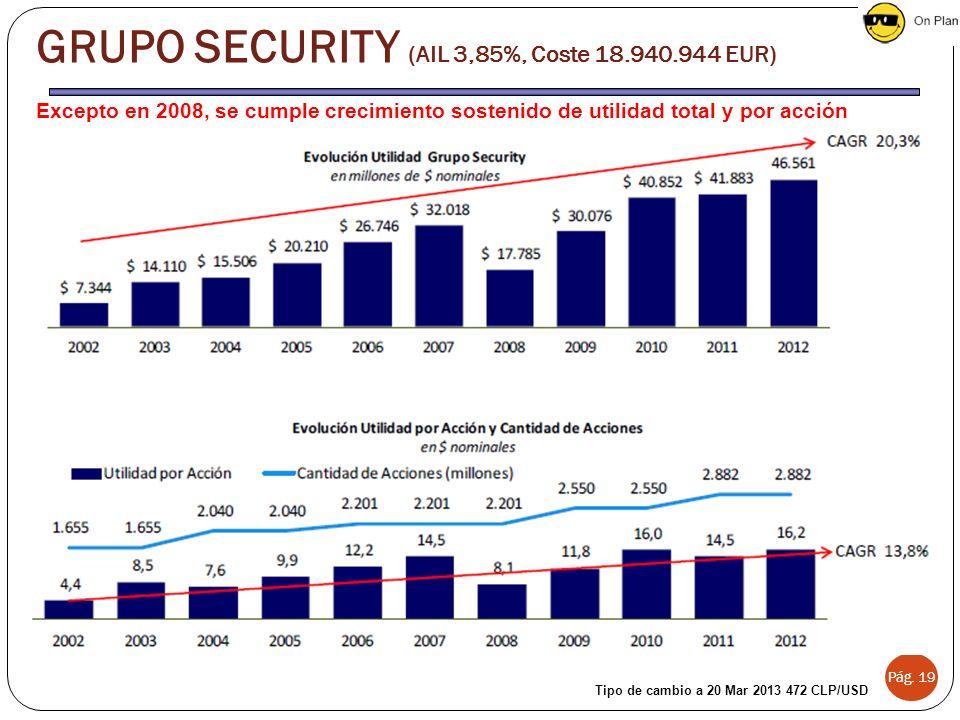 Excepto en 2008, se cumple crecimiento sostenido de utilidad total y por acción Pág.