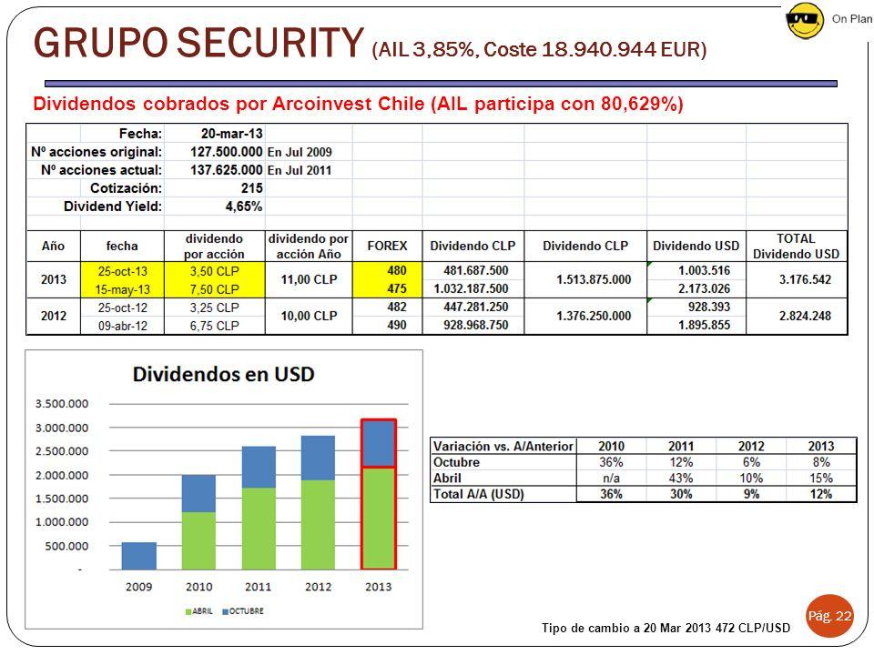 Pág. 22 GRUPO SECURITY (AIL 3,85%, Coste 18.940.944 EUR) Dividendos cobrados por Arcoinvest Chile (AIL participa con 80,629%) Tipo de cambio a 20 Mar