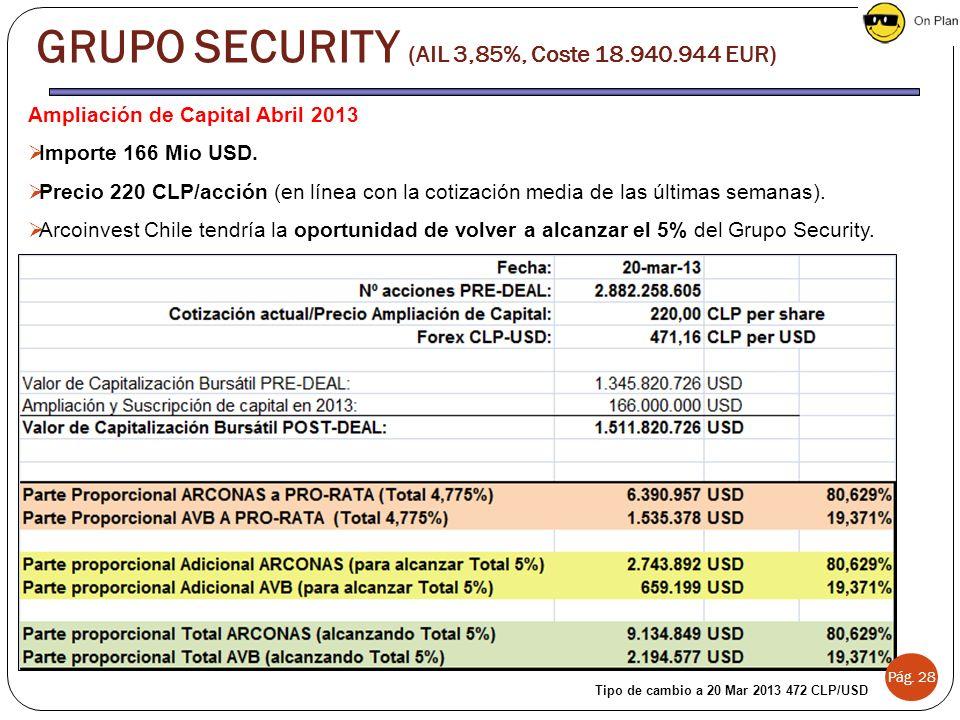 Pág.28 Ampliación de Capital Abril 2013 Importe 166 Mio USD.