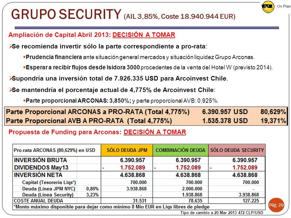 Pág. 29 Ampliación de Capital Abril 2013: DECISIÓN A TOMAR Se recomienda invertir sólo la parte correspondiente a pro-rata: Prudencia financiera ante