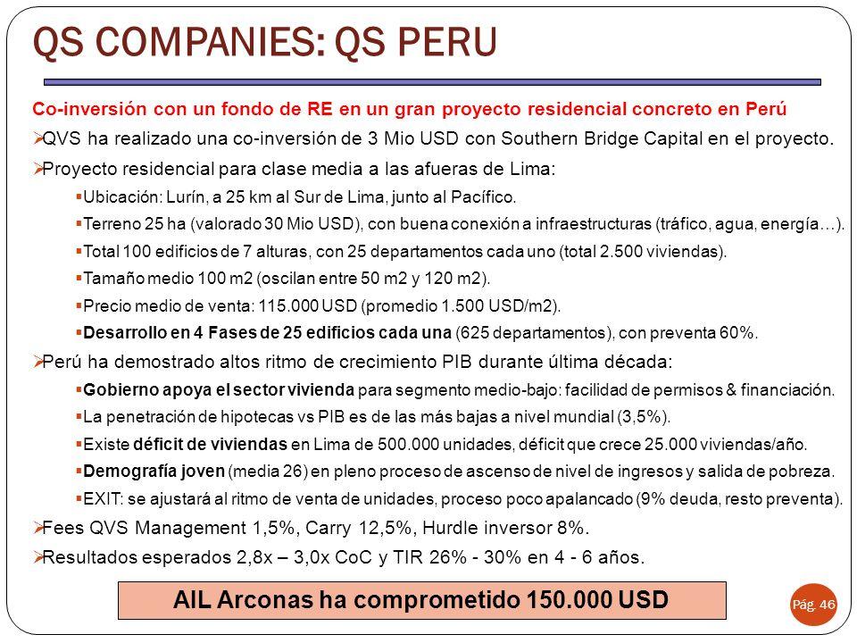 Pág. 46 QS COMPANIES: QS PERU Co-inversión con un fondo de RE en un gran proyecto residencial concreto en Perú QVS ha realizado una co-inversión de 3