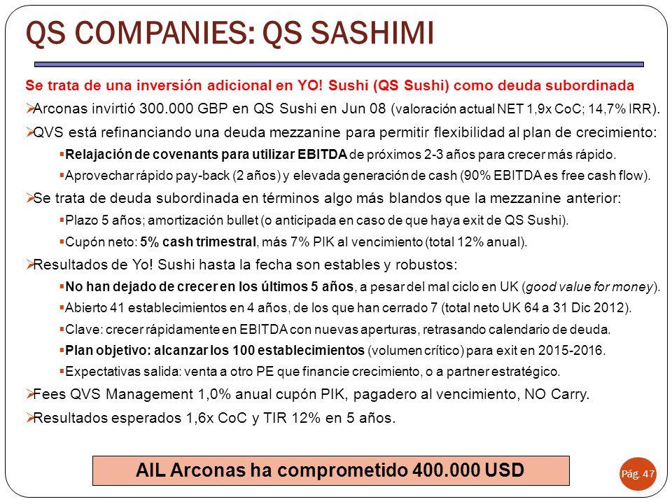 Pág.47 QS COMPANIES: QS SASHIMI Se trata de una inversión adicional en YO.