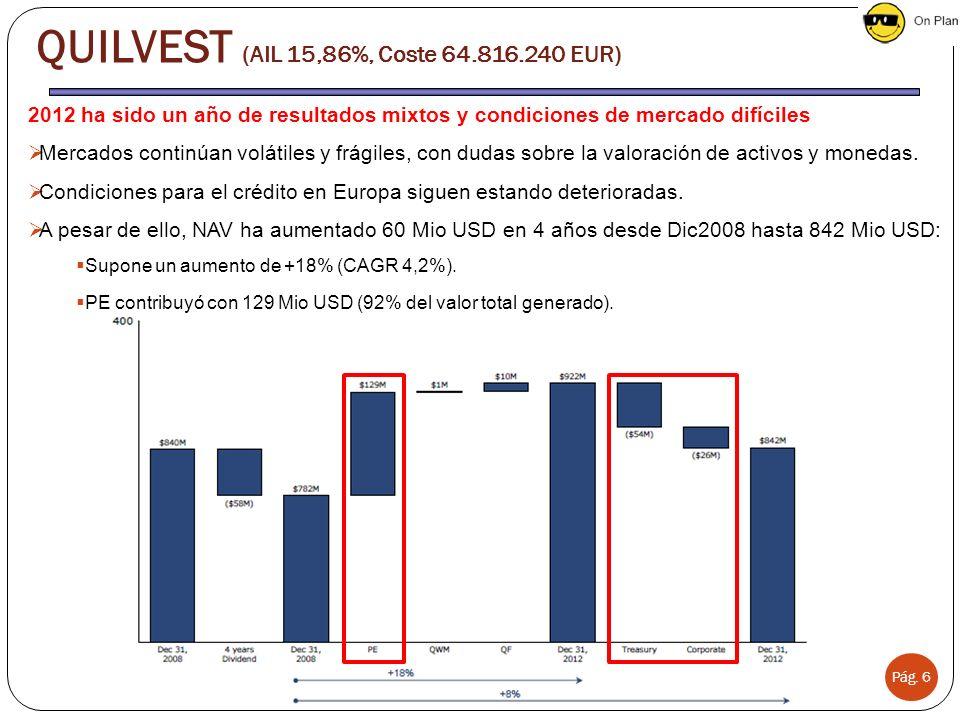 Pág. 6 2012 ha sido un año de resultados mixtos y condiciones de mercado difíciles Mercados continúan volátiles y frágiles, con dudas sobre la valorac
